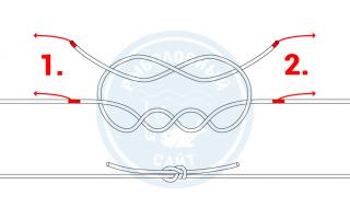 Как вязать рыболовные узлы и петли различных типов