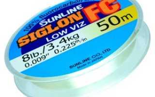 Что такое флюорокарбоновая леска – советы по выбору, разновидности